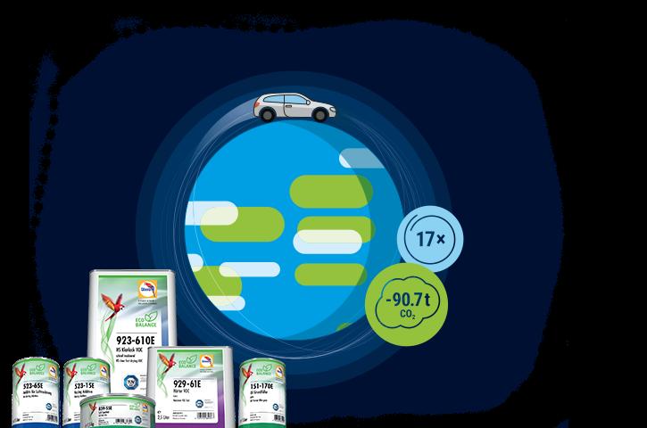 Glasurit: meer dan 90 ton CO2-besparing