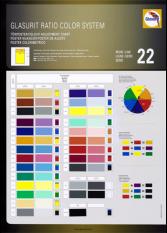 Tönposter und -hilfen: Ratio Color System Reihe 22 | Glasurit